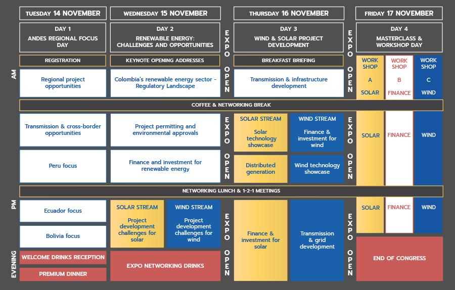 ANDREC-Schedule